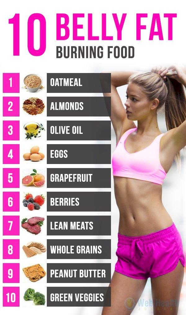Lose fat without any cardio: Top 5 fat loss tips